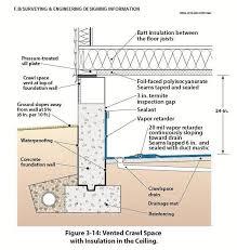 Small Picture Concrete Retaining Walls Design Markcastroco