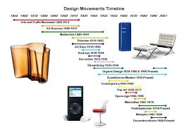 Design Movements Product Design Pin By Miss Lewis On Product Design Revision 2016 Timeline