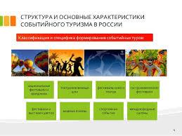 дипломная презентация по событийному туризму 3 Объектом бакалаврской работы является событийный туризм как элемент туриндустрии 4