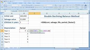 Finance In Excel 6 Calculate Double Declining Balance Method Of Depreciation In Excel