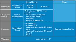 Finance | University of Muenster School ...
