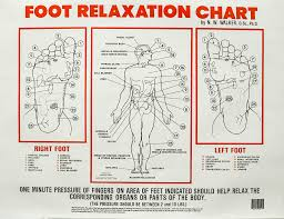 Foot Chart Foot Relaxation Chart