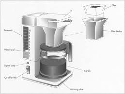 coffee machine parts.  Parts In An Automatic Drip Coffee Maker A Measured Amount Of Cold Water Is  Poured Into Inside Coffee Machine Parts