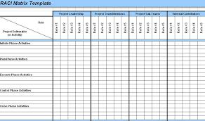 Art Of Project Management Raci Chart
