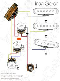 irongear pickups wiring Single Pickup Guitar Wiring Diagram 3 x single coil, 1 volume, 2 tone, 5 way blade selector single pickup electric guitar wiring diagram