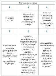 Оплата больничного листа как производится ru Территориальная инспекция труда в г москве