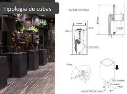 No wimoveis temos 405 anúncios de apartamentos, descubra os melhores imóveis do país e encontre a casa dos seus sonhos!| página 3 Conheca Os Principais Tipos De Cuba Para Banheiro