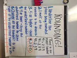 Rounding Anchor Chart 4th Grade 25 Skillful Anchor Chart For Rounding Numbers