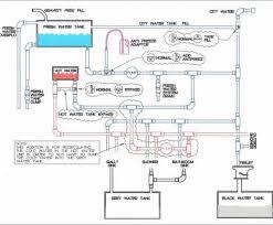 starter generator wiring diagram perfect starter generator wiring starter generator wiring diagram new subaru ac wiring diagram fresh starter generator wiring diagram inspirational subaru