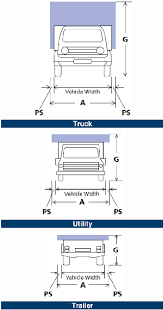 projecting loads (department of transport and main roads) trailer loading diagrams excel diagram of a truck, utility and trailer indicating the vehicle width measures from the outside