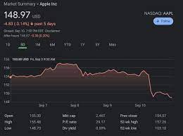 Apple stock falls after courts order ...