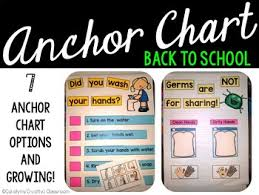 Creative Charts For School Back To School Anchor Charts