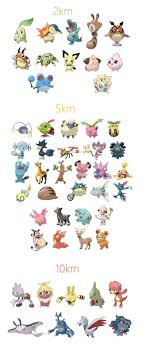 Pokemon Go Egg Hatching Chart For Upcoming Generation 2 Pokemon