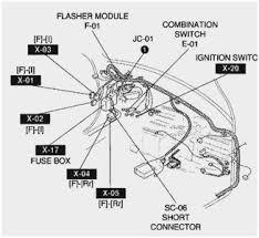 saturn vue headlight bulb unique saturn ion turn signal wiring saturn vue headlight bulb unique saturn ion turn signal wiring diagram