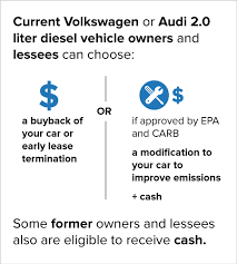 Vw Settlement Mileage Adjustment Chart 10 Billion For Consumers Over Vws False Clean Car Claims