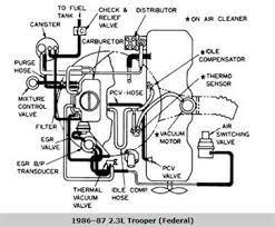 tbi wiring harness isuzu tbi wiring diagram schematics and wiring diagrams s10 wiring harness