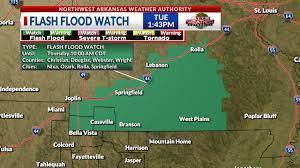 Flash Flood Watches & Warnings