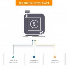 Best Flow Chart App Purchase Store App Application Mobile Business Flow Chart De