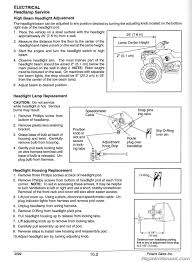 1996 2000 polaris sportsman 335 500 atv service manual 2004 polaris sportsman 500 electrical diagram 2004