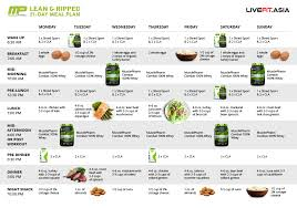 Workout And Diet Plan For Lean Muscle