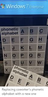 The nato phonetic alphabet, more formally the international radiotelephony spelling alphabet, is the most widely used spelling alphabet. E Windows 7 Enterprise Phonetic Alphabet F A V Cue Bravo Aisle G D Honor Gnat Four Eye Double U L K Mnemonic Lima Knight Jalapeno Lan R P Row Queue Phrase Ouija