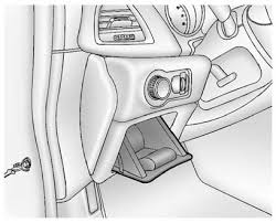 instrument panel fuse block electrical system vehicle care the instrument panel fuse block is on the driver side of the instrument panel