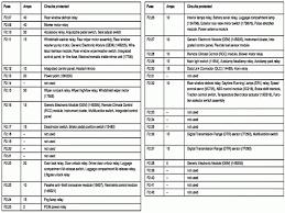 2013 ford taurus fuse box wiring diagram byblank 2008 ford taurus owners manual pdf at 2008 Ford Taurus Fuse Box