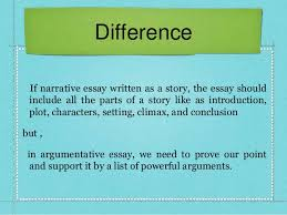 custom dissertation introduction writers service ca pay to get definition of a narrative essay expository essays