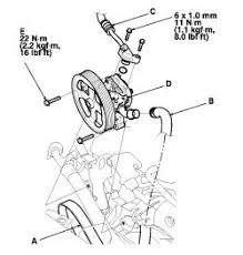 subaru baja tail light wiring diagram subaru baja tail light subaru baja tail light wiring diagram subaru image about
