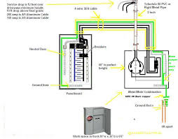 breaker load center wiring diagram on breaker images free Wiring A Homeline Service Panel breaker load center wiring diagram 15 square d homeline wiring diagram electrical one line Electrical Wiring Main Service Panel