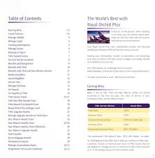 Table Of Contents The World S Best With Royal Orchid Plus