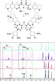 Ml Chart 1 H Nmr Chart Dmso 400 Mhz Dmso D 6 0 5 Ml Of R1 5 Mg