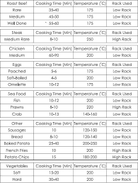 Air Fryer Oven Cooking Chart Cooking Time Guide Lentil Cooking Instructions