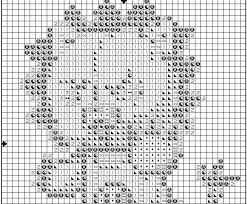 Free Cross Stitch Pattern Maker Interesting Maker Free Cross Stitch Patterns