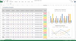 Competitor Research Template Klariti Market Research Templates Forms And Tutorials