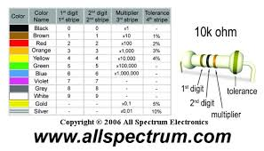 Basic Electronic Formulas Chart Resistor Color Code Chart And Ohms Law Formula Wheel All