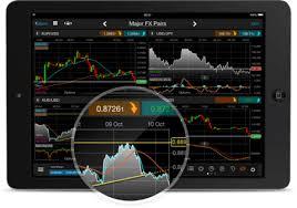 Ipad Trading App Cmc Markets