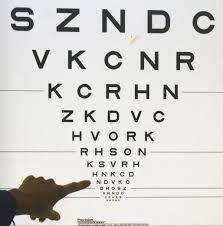 70 Faithful Indiana Bmv Eye Chart