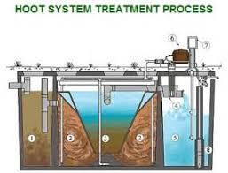 aerobic septic system wiring diagram aerobic image similiar aeration septic tank installation diagram keywords on aerobic septic system wiring diagram