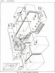 polaris ez go wiring harness diagram wiring library 36 volt ezgo wiring diagram 1990 expert schematics diagram rh atcobennettrecoveries com 2010 ezgo wiring diagram