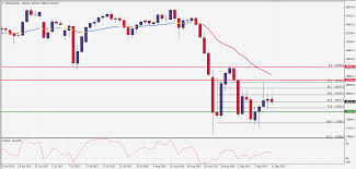 Jpn225 Live Chart Low Forex Spreads And Best Trading Conditions Octafx Broker