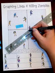graphing lines zombies slope intercept form