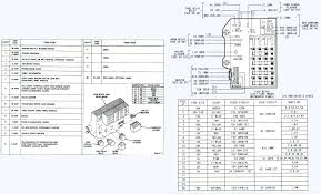 dodge fuse panel diagram example electrical wiring diagram \u2022 1992 dodge ram fuse box diagram at 92 Dodge Ram Fuse Box