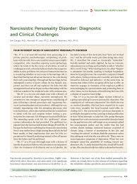 Narcissistic Behavior Patterns Amazing Decorating