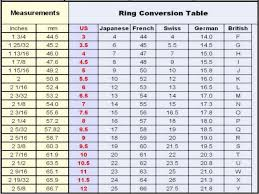Womens Ring Size Chart Inches 58 Explicit Italian Ring Size Conversion Chart