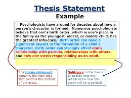 the thesis statement a road map for your essay essay introduction definition thesis statement a thesis statement is a complete sentence that contains one main idea