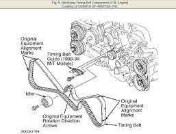 Repair Guides   Engine Mechanical  ponents   Timing Belt as well Timing Belt Broke   1990 to Present Legacy  Impreza  Outback likewise Seattle Subaru Timing Belt Done Right    All Wheel Drive Auto moreover 06 '08  Waterpump replacement interval      Subaru Forester Owners furthermore 45 Timing Chain Replacement Interval  Gates Belts  Hose together with 45 Timing Chain Replacement Interval  Gates Belts  Hose furthermore Repair Guides   Engine Mechanical  ponents   Timing Belt additionally Amazon    Gates TCK304 Timing Belt  ponent Kit  Automotive in addition 2018 Subaru maintenance schedule and new car break in period moreover  as well FSTI cambelt change interval   Subaru Forester Owners Forum. on subaru forester timing belt repment interval