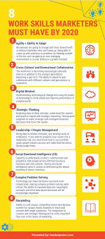 Key Skills Meaning 8 Work Skills Marketers Must Have By 2020 Infographic