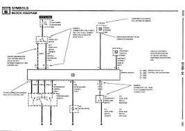 wiring diagram symbols ehow wiring diagram reference wiring diagram symbols on bmw 735i 735il 750il 1991 electrical troubleshooting manual repair