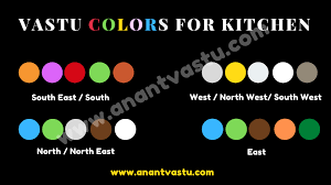vastu colors for kitchen the ultimate